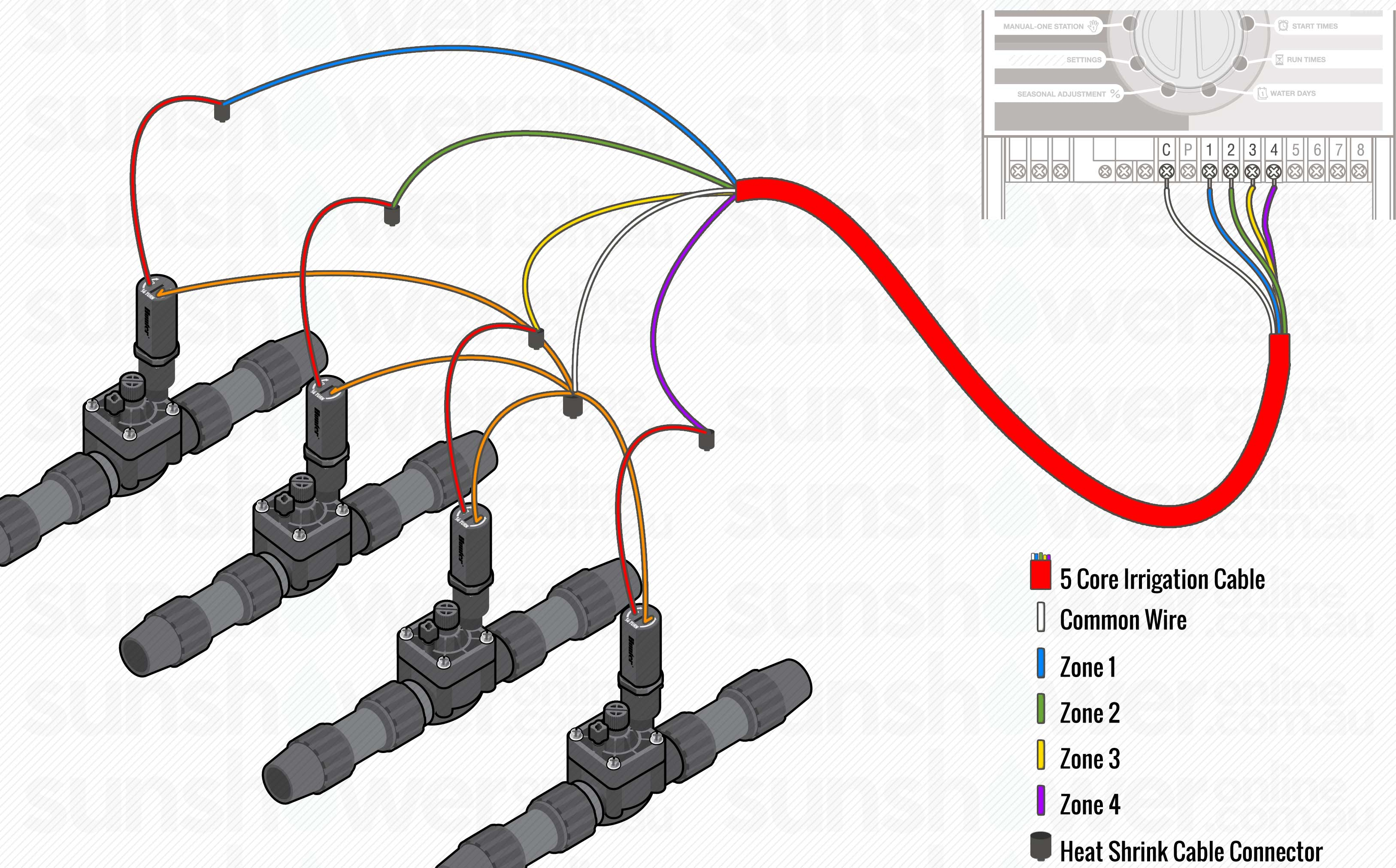 How to wire solenoid valves to an irrigation controller diagram